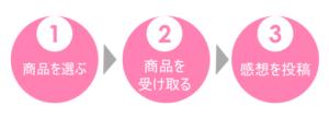 ちょっプル利用3ステップ